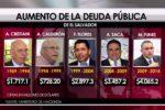 La deuda pública de El Salvador